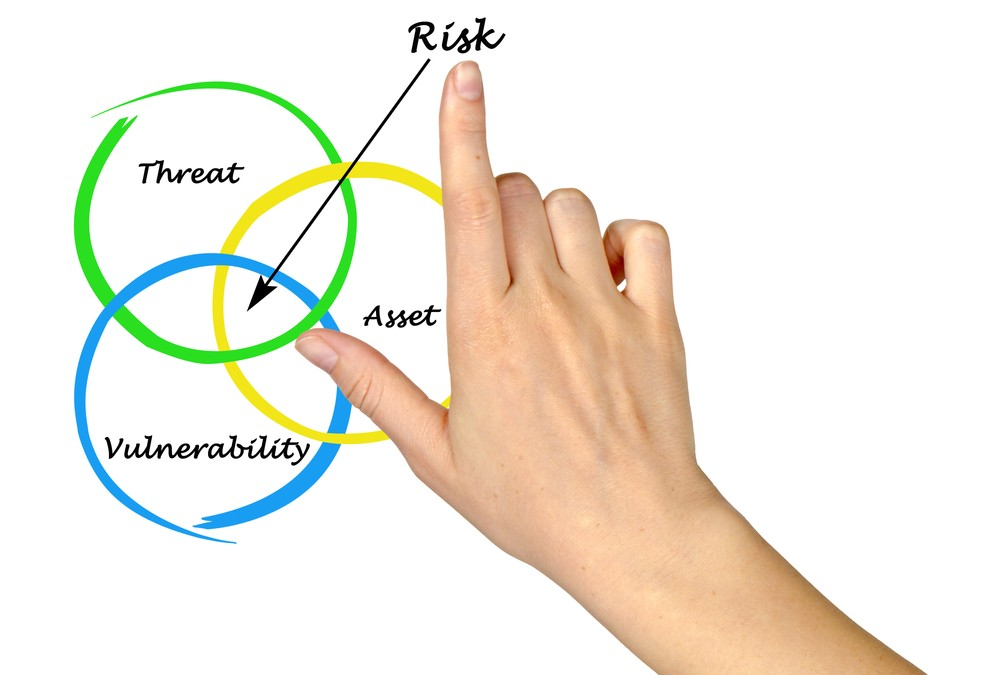 Protecting Your Business:  9 Components of a Quality Security Assessment